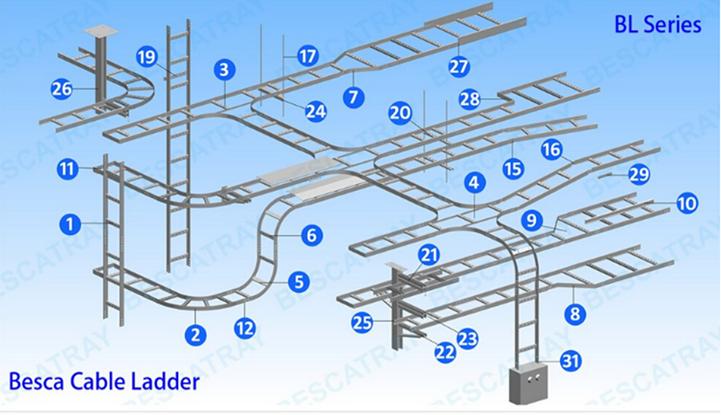 梯式桥架装配图