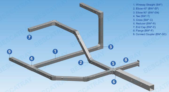 铰链桥架装配图