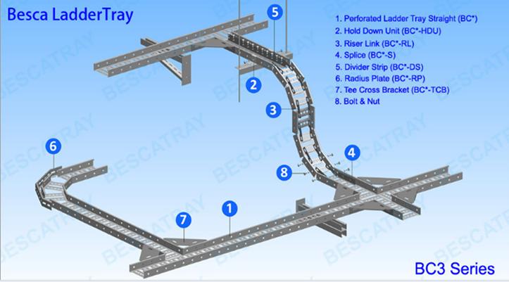 轻型桥架装配图